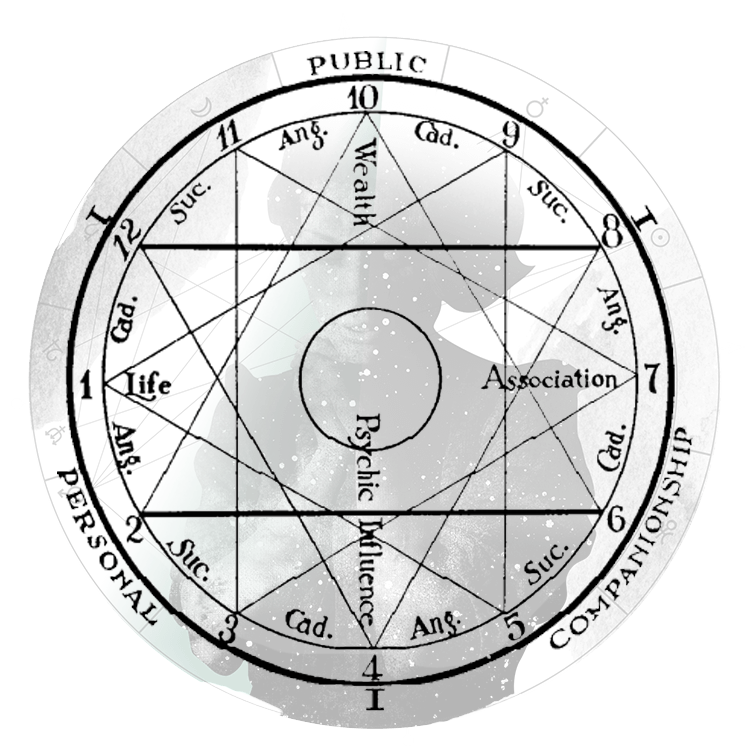 https://academyofhermeticarts.org/wp-content/uploads/2019/05/hermeticastrology.png